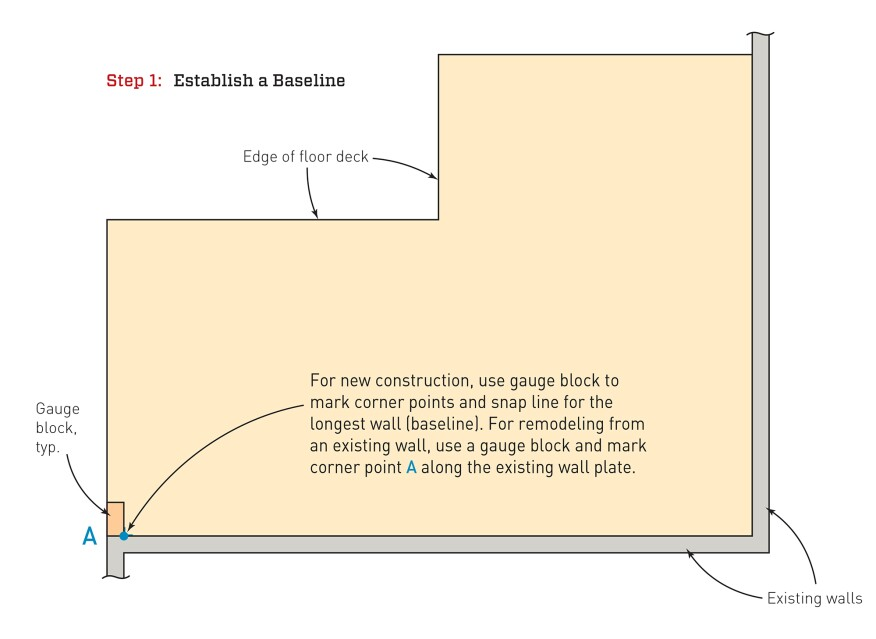 deck construction terminology snapping layout lines for walls jlc online framing measuring