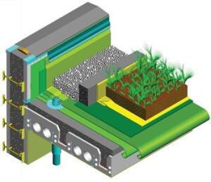 The Quad-Deck ICF system can provide a strong, insulated, strong, insulated, and waterproof substrate for green roofs. View annotated diagram that shows how Quad-Deck products work