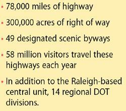 North Carolina highway basics