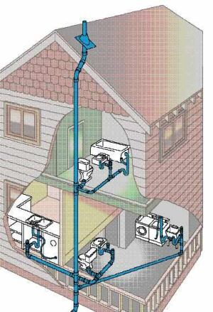 Air-admittance valves can be used wherever a traditional vent would be problematic, or simply to make fixture installation easier during a remodel. Available in a range of sizes, AAVs can be used to vent single fixtures, branch lines, and vent stacks, but they don't eliminate the need for at least one vent to outside air.