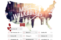 The Most Walkable Cities of 2016
