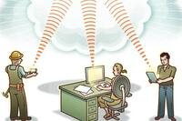 Find Your Best Communication Method