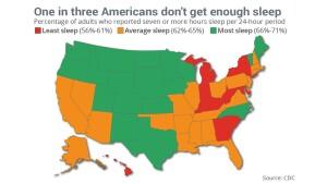 The CDC sleep heat-map