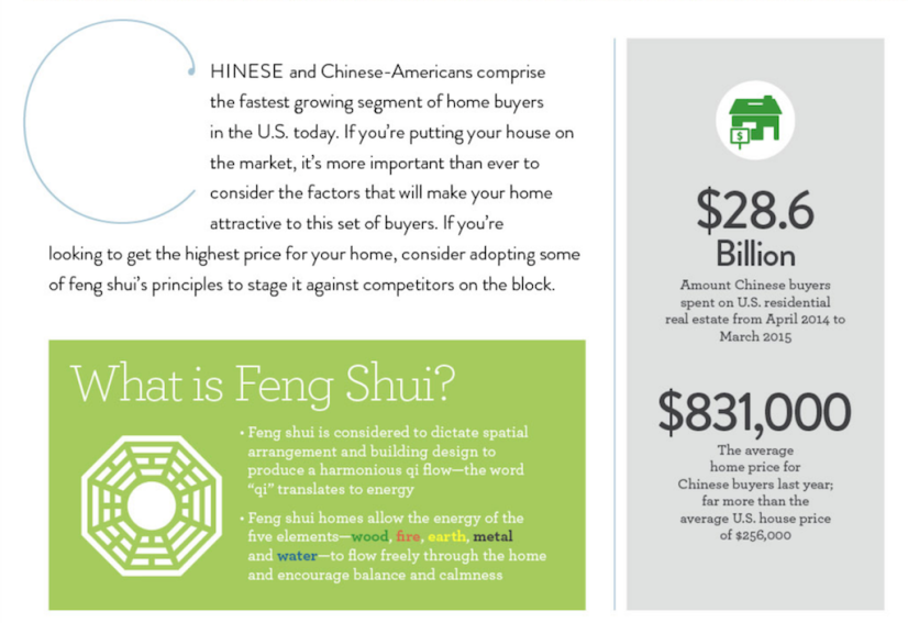 Feng Shui Sells, and Sells for More