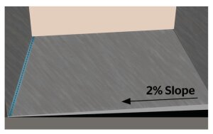 Even a slight 2% slope can cause a trip hazard in a shower. Slope the bed toward or away from the door instead.