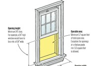 Replacement Windows and the Code