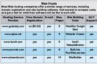 Building a Web Site