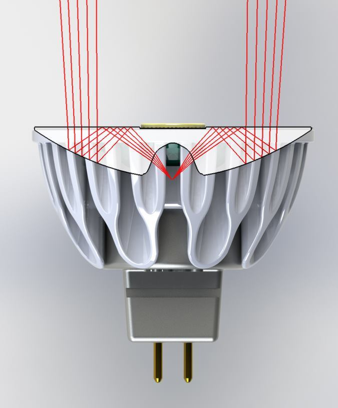 Leds Understanding Optical Performance Architectural