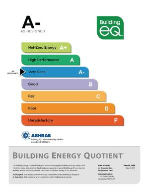One day, buildings may display an energy performance label like this prototype developed by ASHRAE.