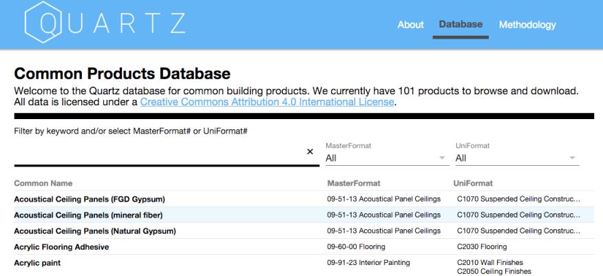 screenshot via The Quartz Project