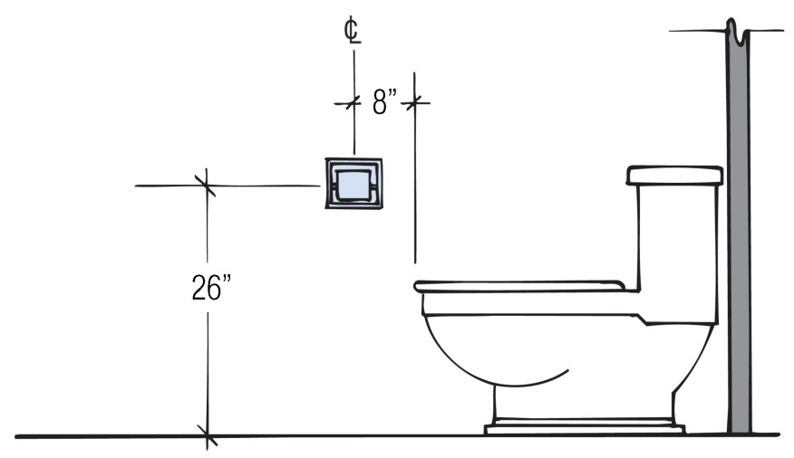 Keep the toilet paper roll in front of the toilet. It is commonly placed in the corner or on the tank wall, but this forces a user to twist, which can actually cause injury.