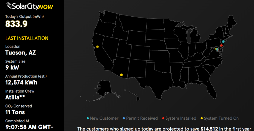 SolarCityNOW Shows Real-Time Solar Installation Data