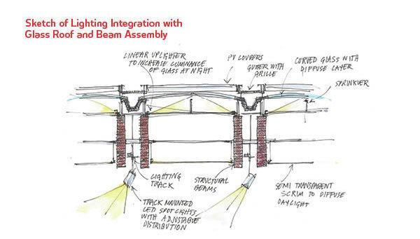 Sketch of lighting integration with glass roof and beam assembly.