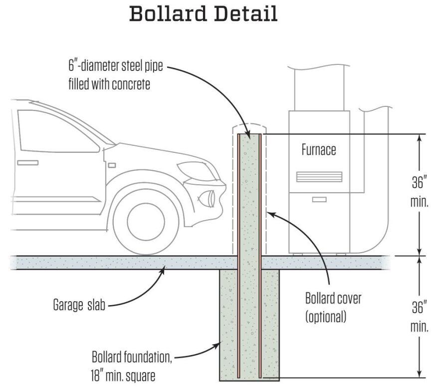 Creating A Bollard Concrete Construction Magazine