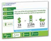 GO GREEN AND SAVE GREEN: The ecomagination Home Builder Program specifications include GE energy star appliances, the GE SmartCommand Dashboard, and the GE Brilliance Solar Electric Power Systems.