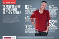 Stress' Impact on Retirement