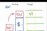 Do the Math: Markup and Margin