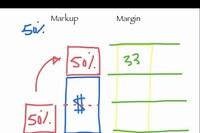 Do the Math: Markup and Margin