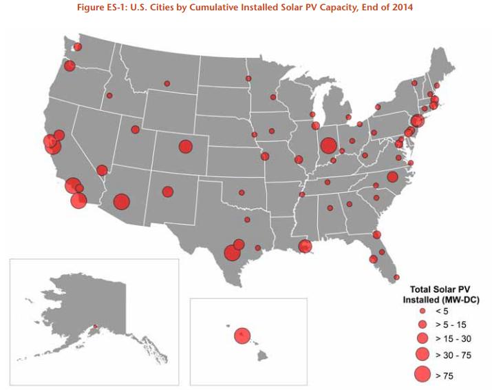 Sun Kings: The Top 16 U.S. Cities For Solar Power