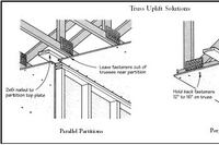 Q&A: Truss Uplift Causes & Cures