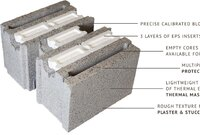 Concrete Block Wall System