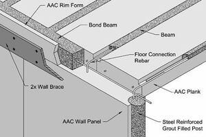 Connecting AAC Floors to AAC Walls