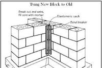 Q&A: Tying Into Concrete Block