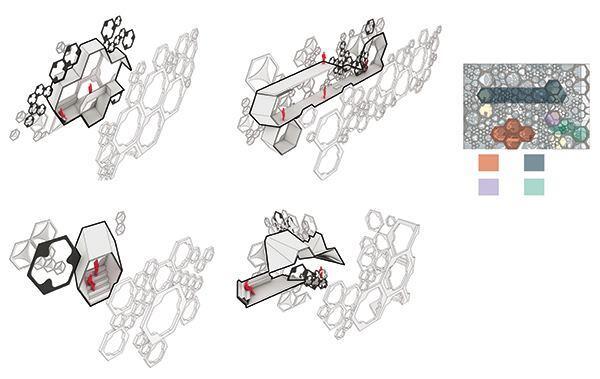 Modules diagram.