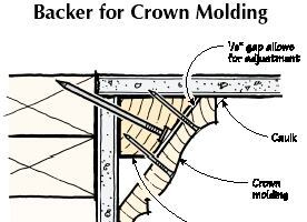 Q&A: Installing Crown in a Finished Room