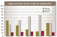 An overview of the NTEA 2013 Fleet Purchasing Survey and trucks featured at World of Concrete