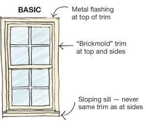 Neat And Trim Window Trim Design Basics Remodeling Windows Detail Proj