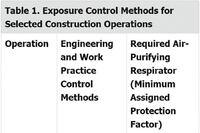 OSHA's Plans for 2014