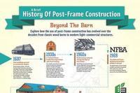 Learn the History of Post-Frame Construction with This Infographic