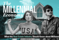 What the Real Estate Industry Should Know about Millennials