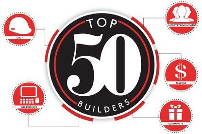 Top 50 Builders 2013