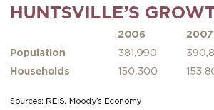 Huntsville's Silver Lining