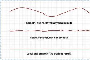 Levelness of Slabs