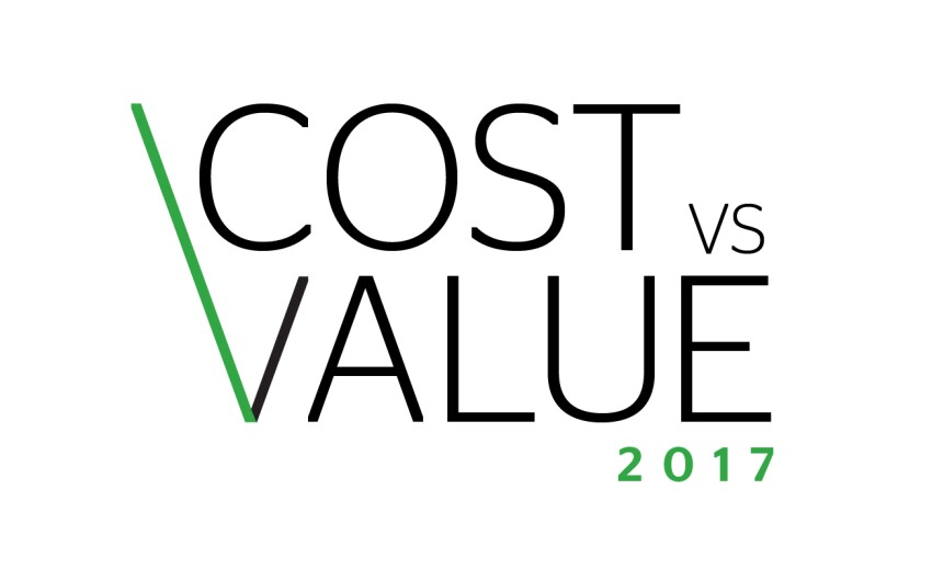 2017 Cost vs. Value Report Highlights Video