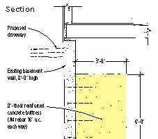 Fixing a Bowed Basement Wall