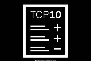 Top 10 Insights from the Public Builder Report Card