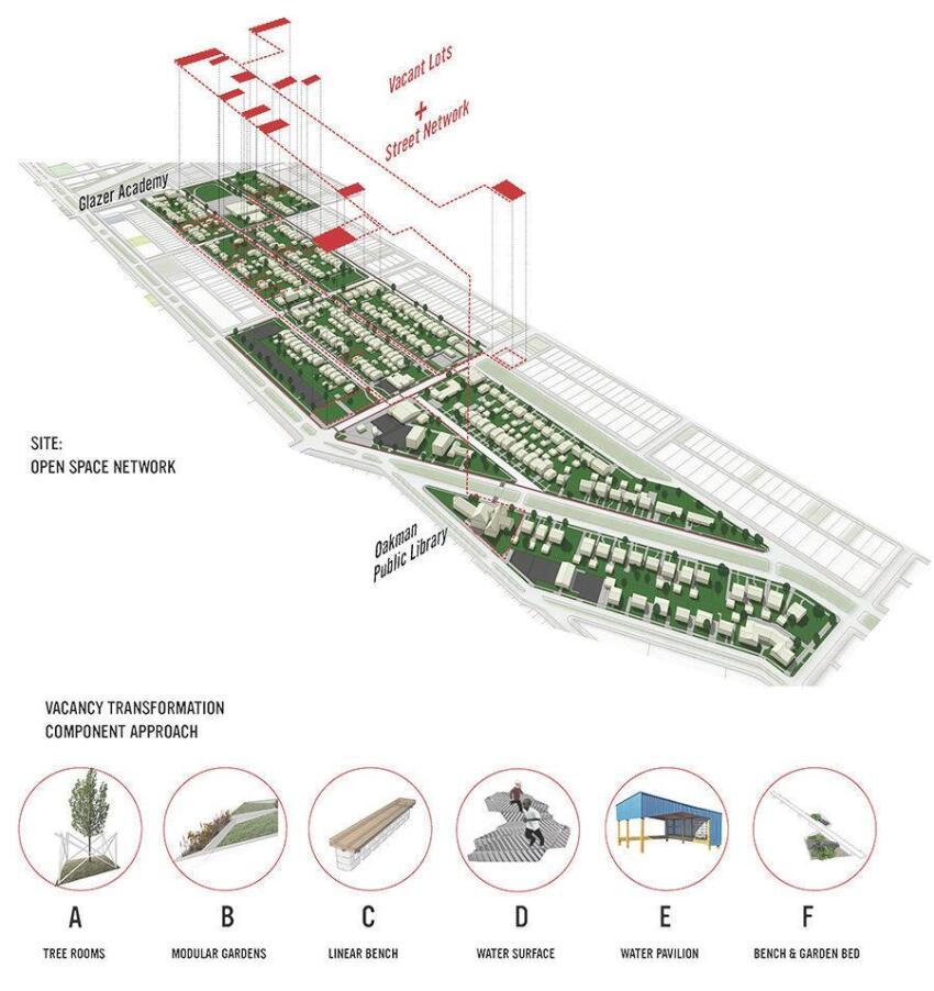 Hope Village project plan