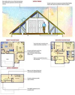 Attic Option Builder Magazine Design Flooring