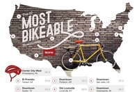 Most Bikeable Downtowns