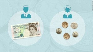 the gender pay gap ... will transparency laws help?