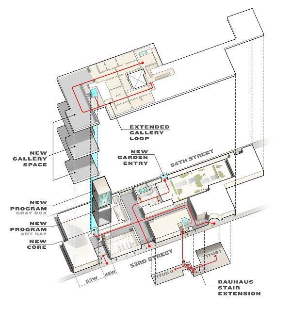 Concept design for MoMA. Axonometric plan.