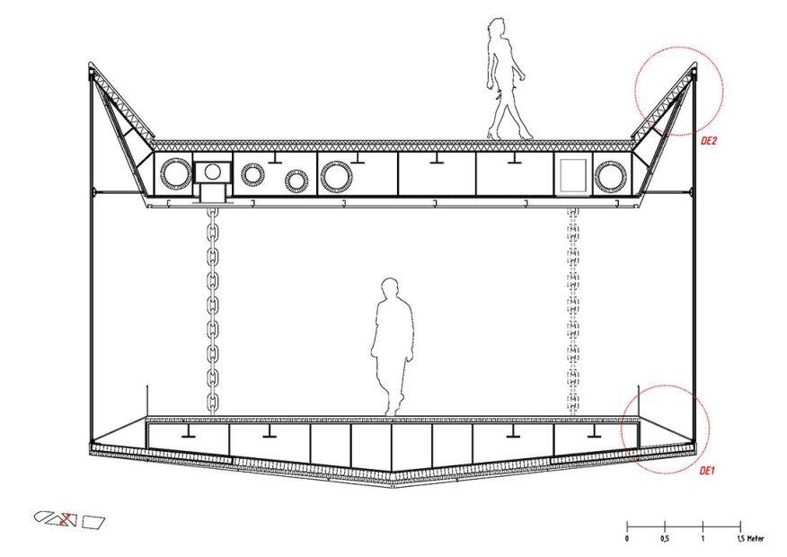 Bridge section.