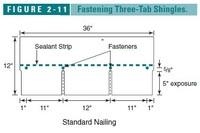 Asphalt Shingle Installation Guide