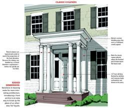 ADDED DIMENSION: Variations in massing make for more interesting architecture. Introducing a front portico is an easy way to break up the plane of an otherwise flat façade.