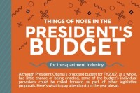 Housing Policy 2017: What's at Stake for Multifamily