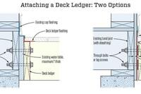 Deck Ledgers and Water Table Trim